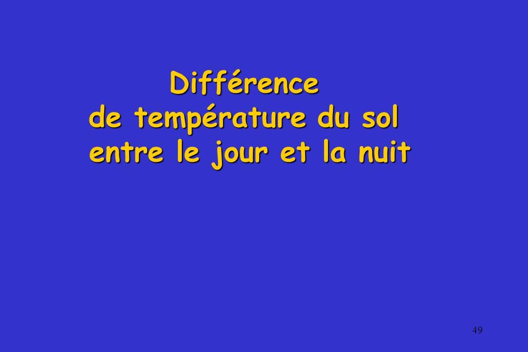 49 Différence de température du sol entre le jour et la nuit