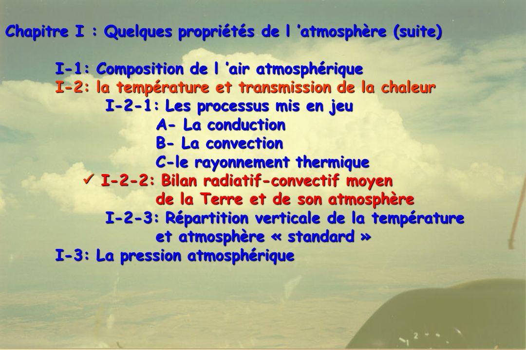 54 Chapitre I : Quelques propriétés de l atmosphère (suite) I-1: Composition de l air atmosphérique I-2: la température et transmission de la chaleur