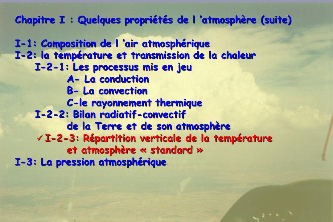 58 Chapitre I : Quelques propriétés de l atmosphère (suite) I-1: Composition de l air atmosphérique I-2: la température et transmission de la chaleur