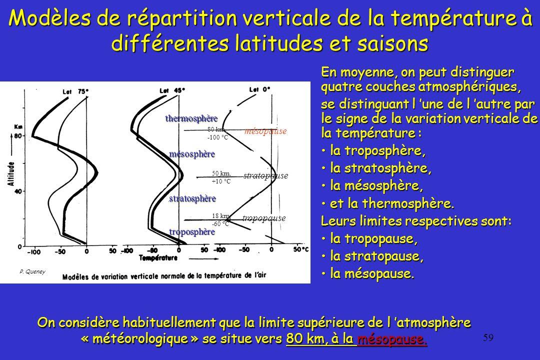 59 P. Queney Modèles de répartition verticale de la températureà différentes latitudes et saisons Modèles de répartition verticale de la température à