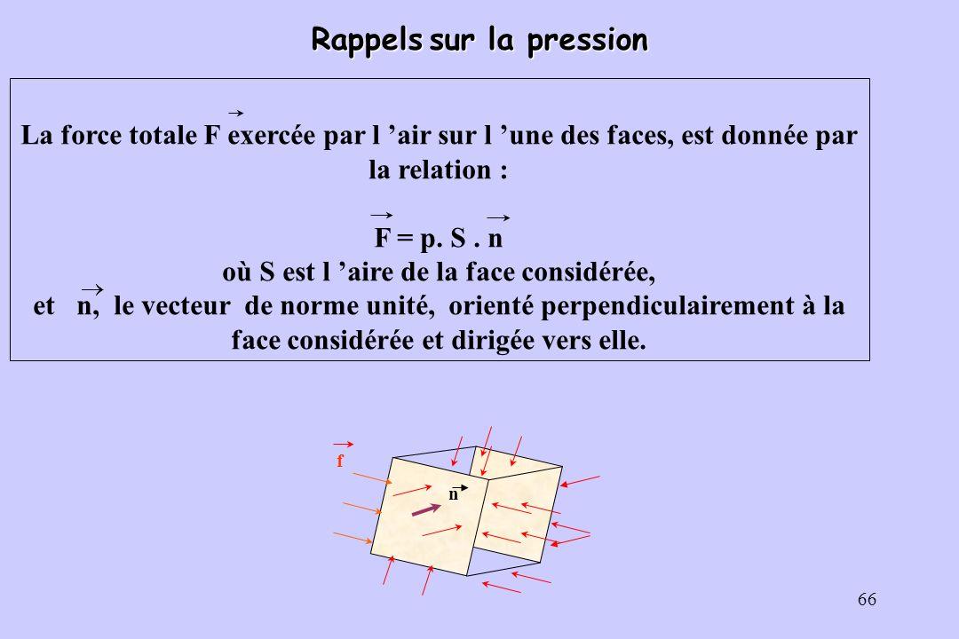 66 Rappels sur la pression f n La force totale F exercée par l air sur l une des faces, est donnée par la relation : F = p. S. n où S est l aire de la