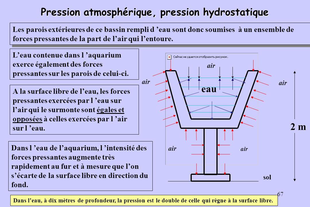 67 Pression atmosphérique, pression hydrostatique eau air sol 2 m Les parois extérieures de ce bassin rempli d eau sont donc soumises à un ensemble de