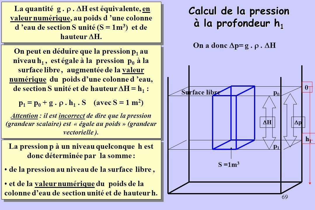 69 Calcul de la pression à la profondeur h 1 On peut en déduire que la pression p 1 au niveau h 1, est égale à la pression p 0 à la surface libre, aug