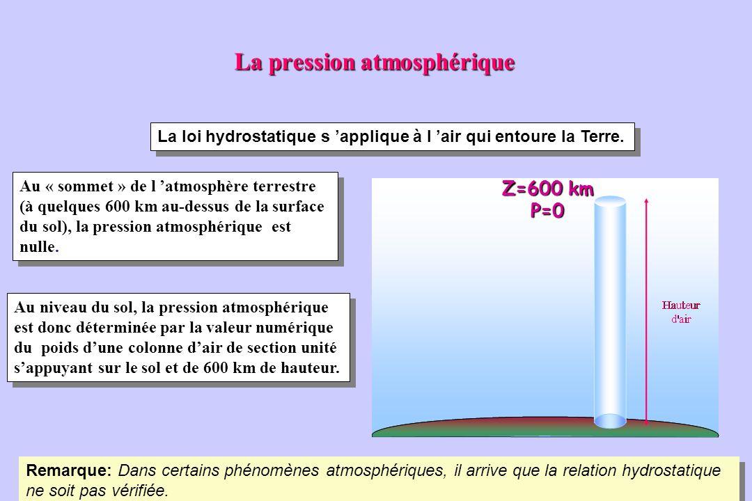 70 La pression atmosphérique La loi hydrostatique s applique à l air qui entoure la Terre. Au « sommet » de l atmosphère terrestre (à quelques 600 km