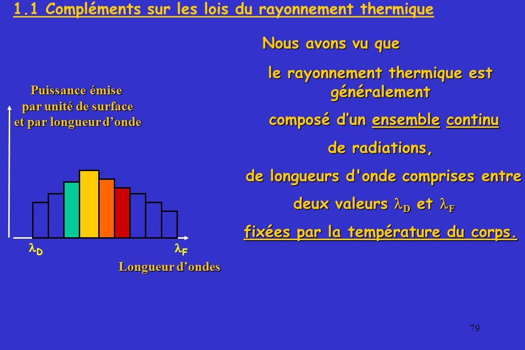 79 le rayonnement thermique est généralement composé dun ensemble continu de radiations, de longueurs d'onde comprises entre deux valeurs D et F fixée