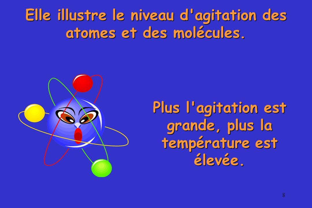 8 Elle illustre le niveau d'agitation des atomes et des molécules. Plus l'agitation est grande, plus la température est élevée.