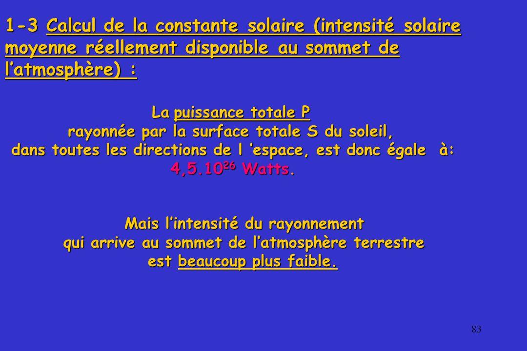83 1-3 Calcul de la constante solaire (intensité solaire moyenne réellement disponible au sommet de latmosphère) : Mais lintensité du rayonnement qui