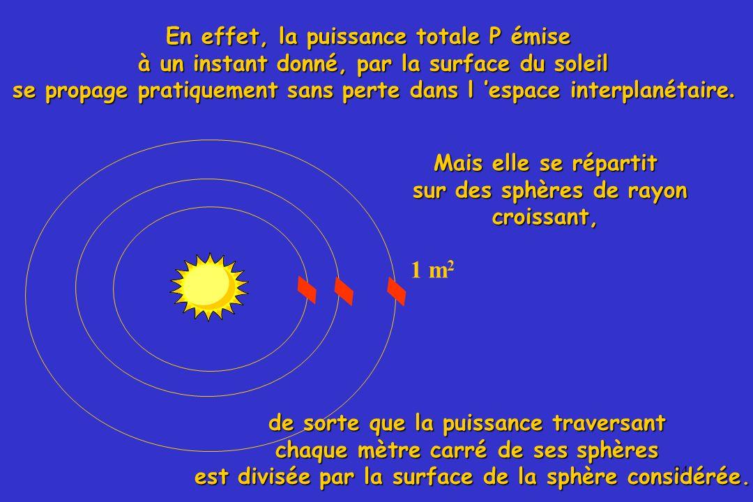84 En effet, la puissance totale P émise à un instant donné, par la surface du soleil se propage pratiquement sans perte dans l espace interplanétaire