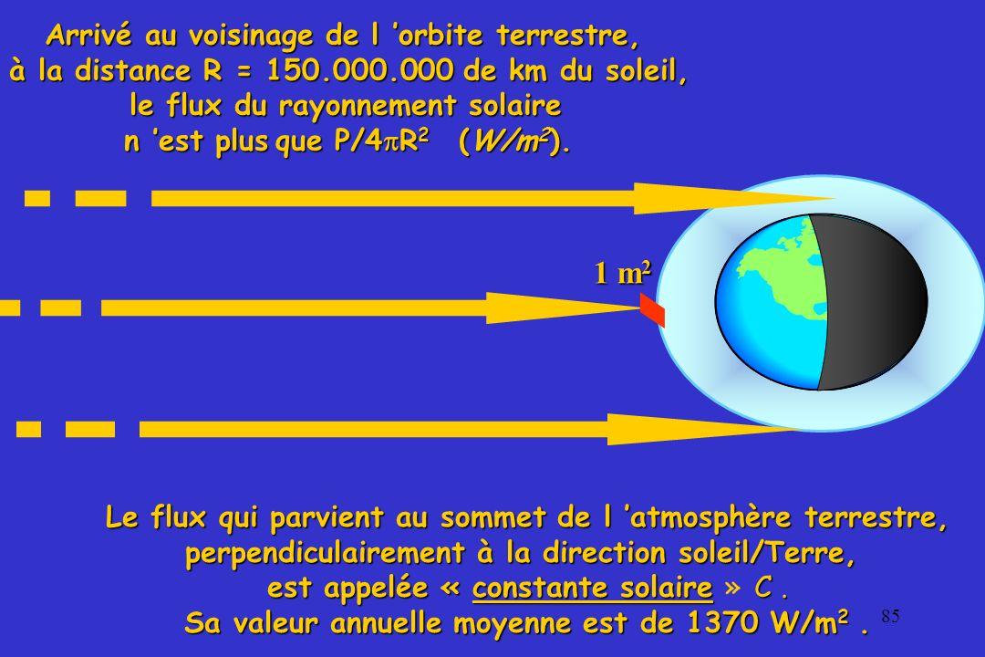 85 Le flux qui parvient au sommet de l atmosphère terrestre, perpendiculairement à la direction soleil/Terre, est appelée « constante solaire C. est a
