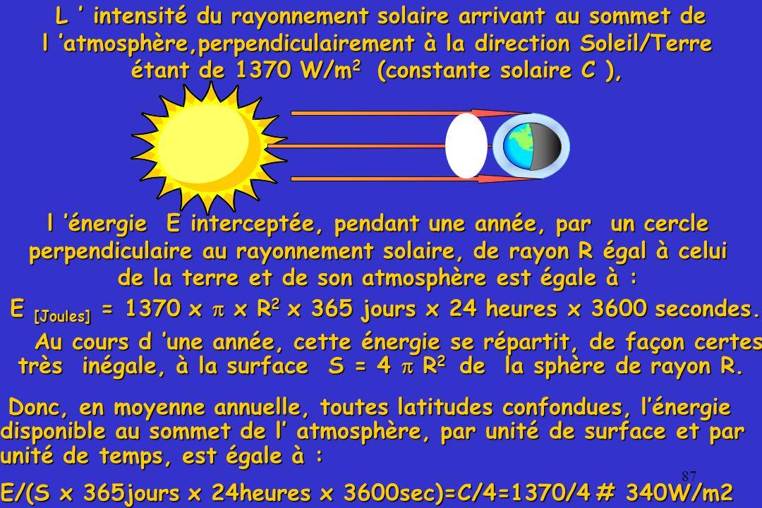 87 L intensité du rayonnement solaire arrivant au sommet de l atmosphère,perpendiculairement à la direction Soleil/Terre étant de 1370 W/m 2 (constant