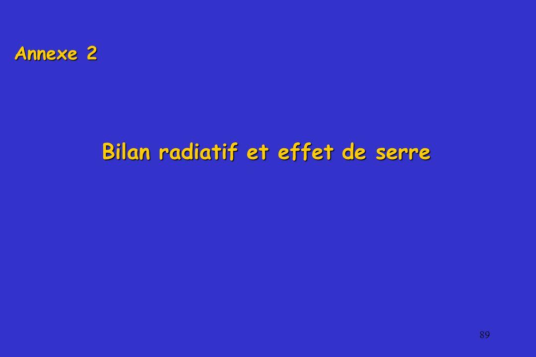 89 Annexe 2 Bilan radiatif et effet de serre