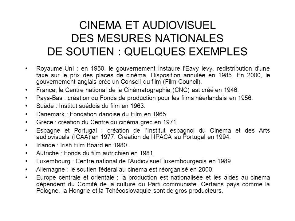 CINEMA ET AUDIOVISUEL DES MESURES NATIONALES DE SOUTIEN : QUELQUES EXEMPLES Royaume-Uni : en 1950, le gouvernement instaure lEavy levy, redistribution