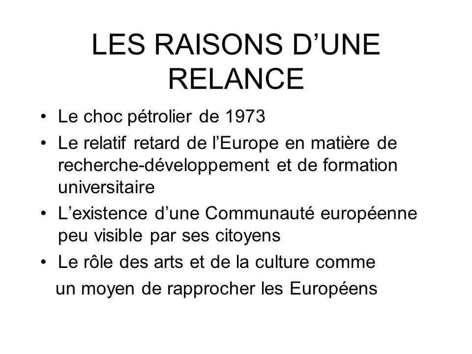 LES RAISONS DUNE RELANCE Le choc pétrolier de 1973 Le relatif retard de lEurope en matière de recherche-développement et de formation universitaire Le