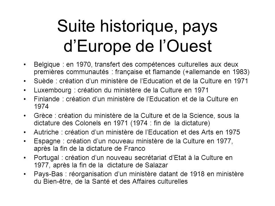 Suite historique, pays dEurope de lOuest Belgique : en 1970, transfert des compétences culturelles aux deux premières communautés : française et flama