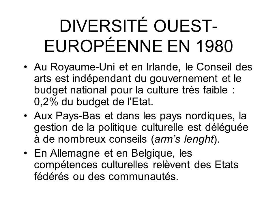 DIVERSITÉ OUEST- EUROPÉENNE EN 1980 Au Royaume-Uni et en Irlande, le Conseil des arts est indépendant du gouvernement et le budget national pour la cu