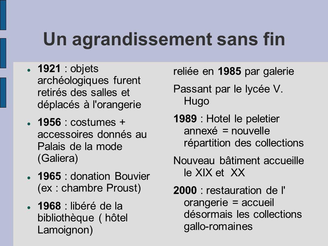 Un agrandissement sans fin 1921 : objets archéologiques furent retirés des salles et déplacés à l'orangerie 1956 : costumes + accessoires donnés au Pa