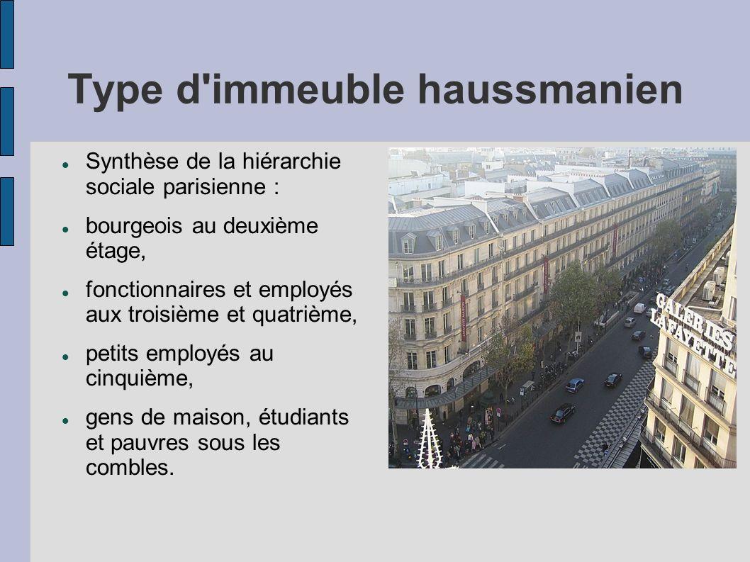Type d'immeuble haussmanien Synthèse de la hiérarchie sociale parisienne : bourgeois au deuxième étage, fonctionnaires et employés aux troisième et qu