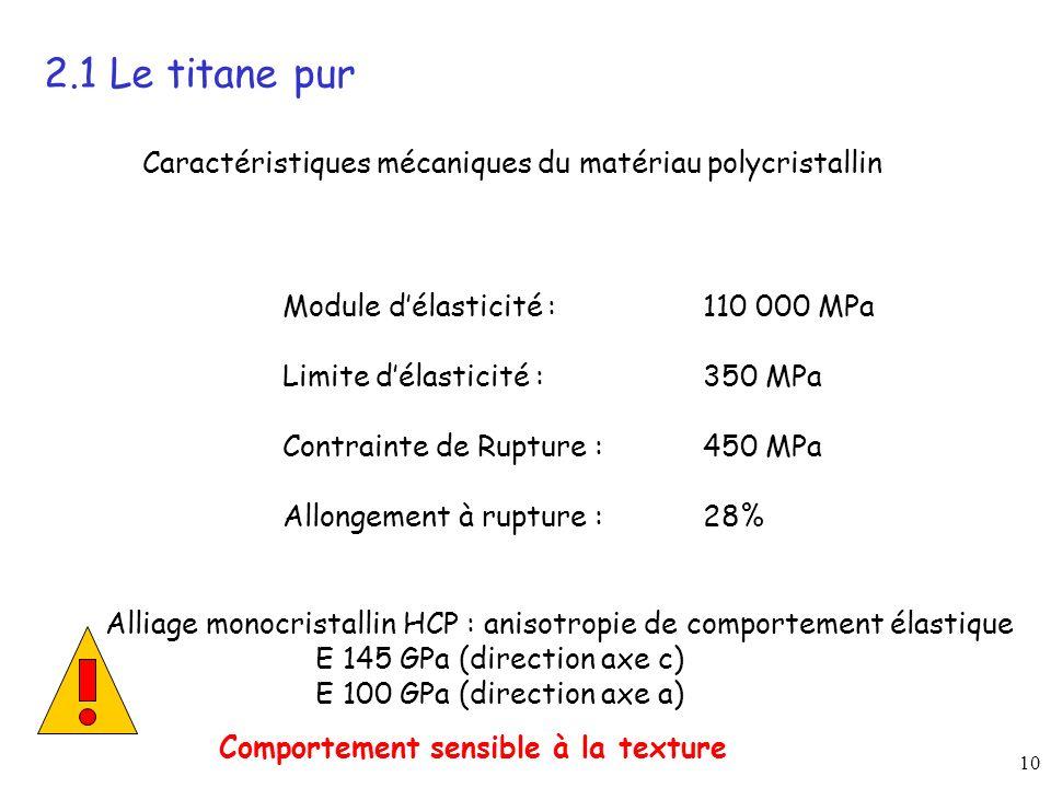 10 2.1 Le titane pur Module délasticité :110 000 MPa Limite délasticité : 350 MPa Contrainte de Rupture :450 MPa Allongement à rupture : 28% Caractéristiques mécaniques du matériau polycristallin Alliage monocristallin HCP : anisotropie de comportement élastique E 145 GPa (direction axe c) E 100 GPa (direction axe a) Comportement sensible à la texture
