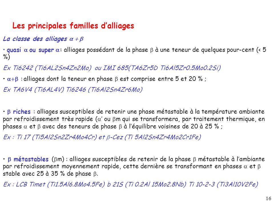16 Les principales familles dalliages La classe des alliages quasi ou super : alliages possédant de la phase à une teneur de quelques pour-cent (< 5 %) Ex Ti6242 (Ti6AL2Sn4Zn2Mo) ou IMI 685(TA6Zr5D Ti6Al5Zr0.5Mo0.2Si) : alliages dont la teneur en phase est comprise entre 5 et 20 % ; Ex TA6V4 (Ti6AL4V) Ti6246 (Ti6Al2Sn4Zr6Mo) riches : alliages susceptibles de retenir une phase métastable à la température ambiante par refroidissement très rapide ( ou m qui se transformera, par traitement thermique, en phases et avec des teneurs de phase à léquilibre voisines de 20 à 25 % ; Ex : Ti 17 (Ti5Al2Sn2Zr4Mo4Cr) et -Cez (Ti 5Al2Sn4Zr4Mo2Cr1Fe) métastables ( m) : alliages susceptibles de retenir de la phase métastable à lambiante par refroidissement moyennement rapide, cette dernière se transformant en phases et stable avec 25 à 35 % de phase.