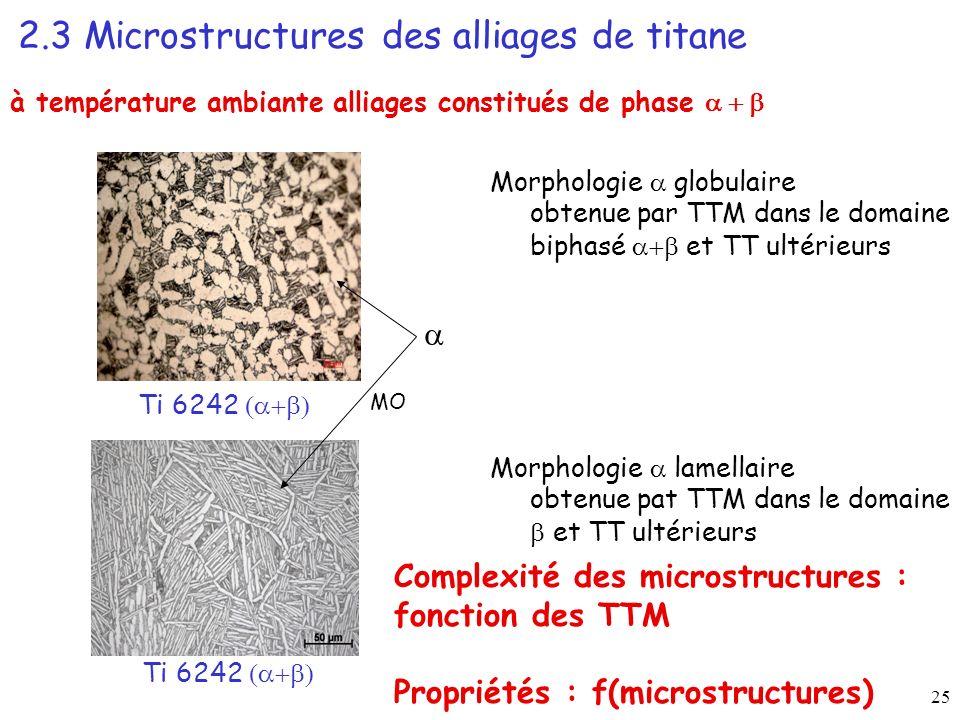 25 2.3 Microstructures des alliages de titane Ti 6242 MO Morphologie lamellaire obtenue pat TTM dans le domaine et TT ultérieurs Morphologie globulaire obtenue par TTM dans le domaine biphasé et TT ultérieurs à température ambiante alliages constitués de phase Complexité des microstructures : fonction des TTM Propriétés : f(microstructures)