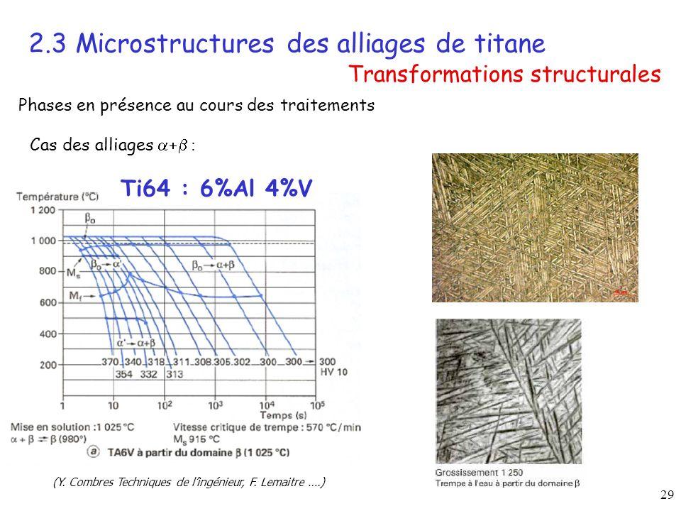 29 2.3 Microstructures des alliages de titane Transformations structurales (Y.