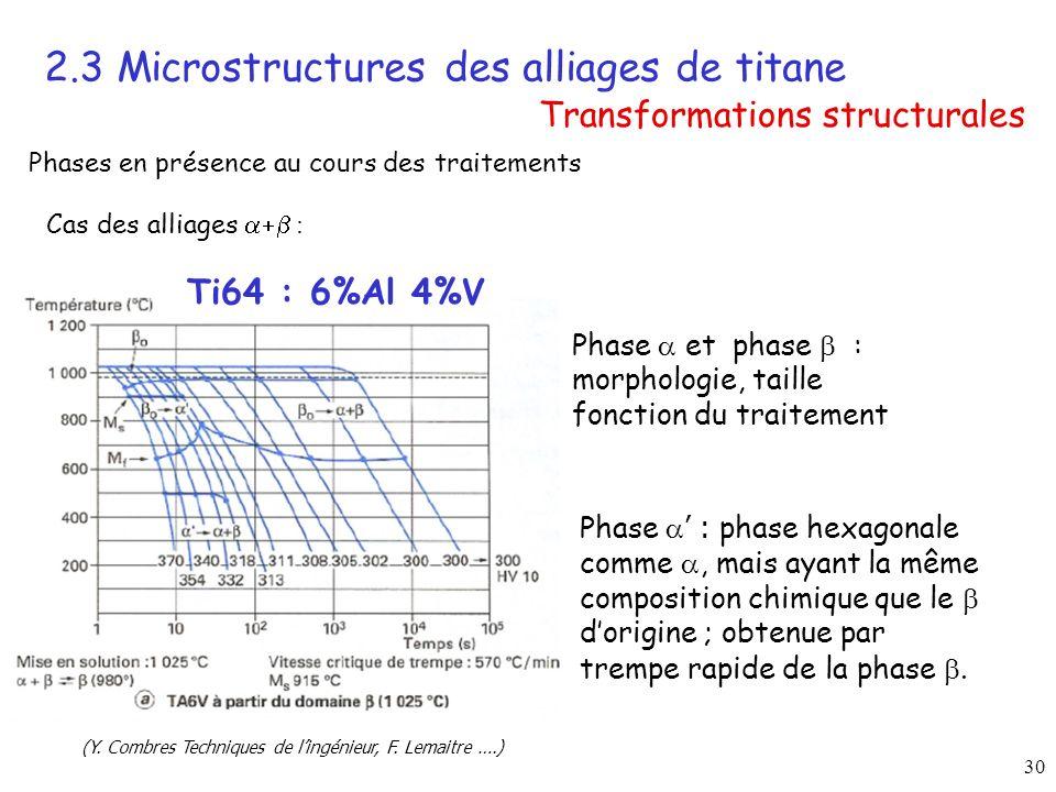 30 Phases en présence au cours des traitements Cas des alliages : 2.3 Microstructures des alliages de titane Transformations structurales (Y.