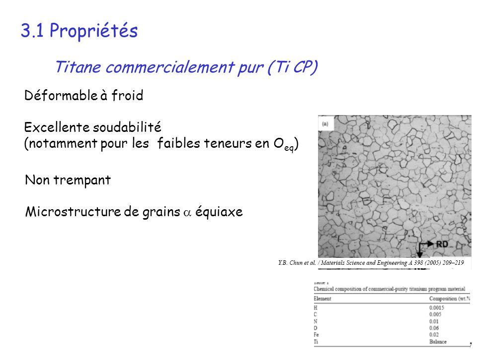 37 Microstructure de grains équiaxe Déformable à froid Excellente soudabilité (notamment pour les faibles teneurs en O eq ) Non trempant 3.1 Propriétés Titane commercialement pur (Ti CP)