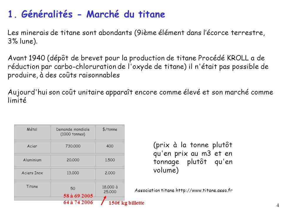 45 JM De Monicault et al Journées de lAssociation Titane – 11&12 mai 2005 – CCI Nantes