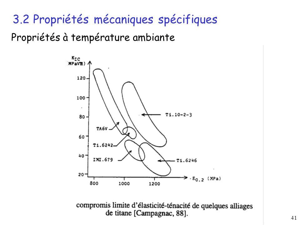 41 Propriétés à température ambiante 3.2 Propriétés mécaniques spécifiques