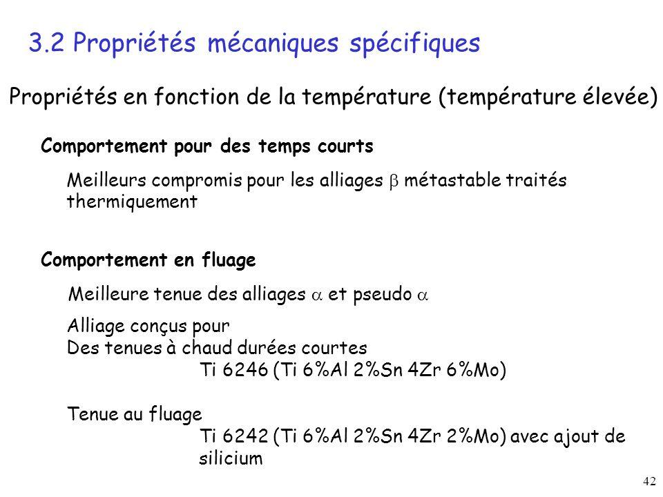 42 Propriétés en fonction de la température (température élevée) 3.2 Propriétés mécaniques spécifiques Meilleure tenue des alliages et pseudo Comportement pour des temps courts Meilleurs compromis pour les alliages métastable traités thermiquement Alliage conçus pour Des tenues à chaud durées courtes Ti 6246 (Ti 6%Al 2%Sn 4Zr 6%Mo) Tenue au fluage Ti 6242 (Ti 6%Al 2%Sn 4Zr 2%Mo) avec ajout de silicium Comportement en fluage