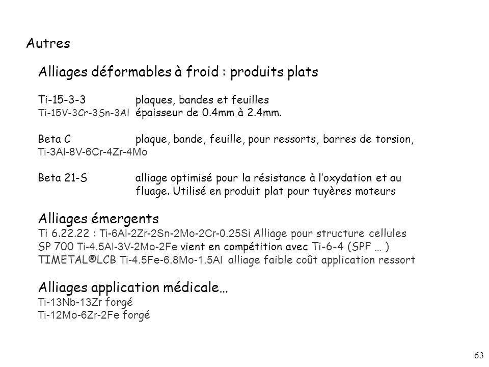 63 Autres Alliages déformables à froid : produits plats Ti-15-3-3 plaques, bandes et feuilles Ti-15V-3Cr-3Sn-3Al épaisseur de 0.4mm à 2.4mm.