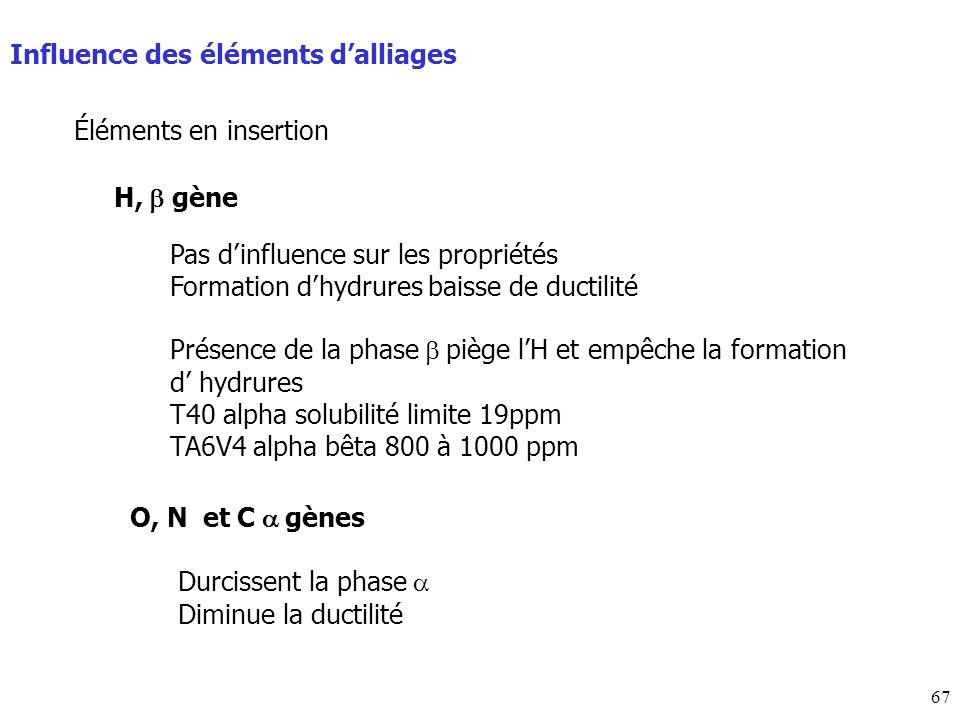 67 Éléments en insertion H, gène Pas dinfluence sur les propriétés Formation dhydrures baisse de ductilité Présence de la phase piège lH et empêche la formation d hydrures T40 alpha solubilité limite 19ppm TA6V4 alpha bêta 800 à 1000 ppm O, N et C gènes Durcissent la phase Diminue la ductilité Influence des éléments dalliages
