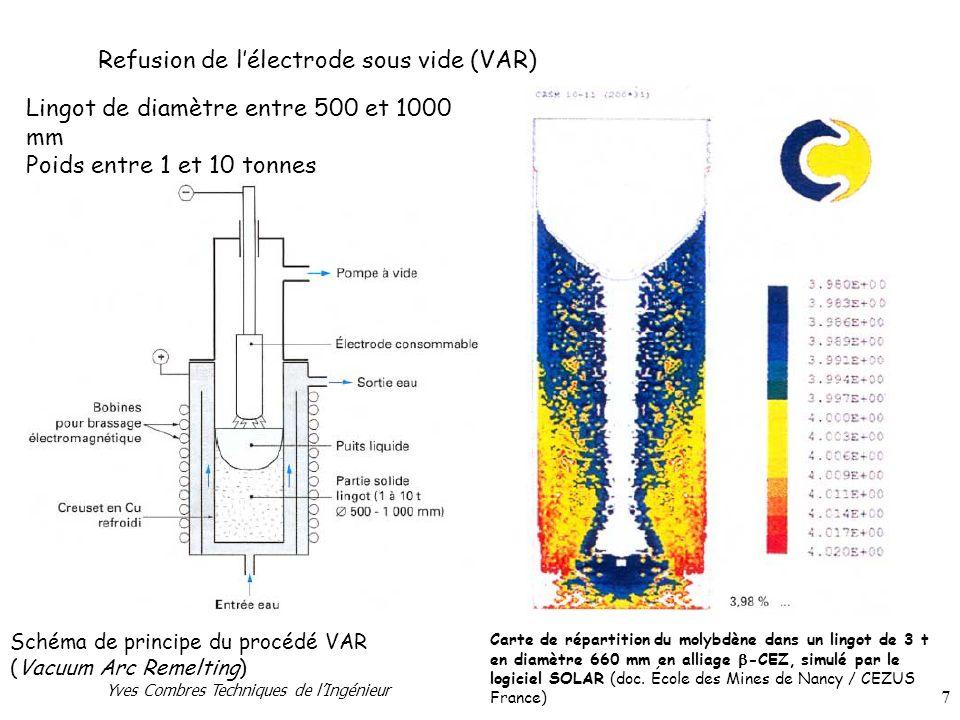 7 Refusion de lélectrode sous vide (VAR) Lingot de diamètre entre 500 et 1000 mm Poids entre 1 et 10 tonnes Schéma de principe du procédé VAR (Vacuum Arc Remelting) Yves Combres Techniques de lIngénieur Carte de répartition du molybdène dans un lingot de 3 t en diamètre 660 mm en alliage -CEZ, simulé par le logiciel SOLAR (doc.