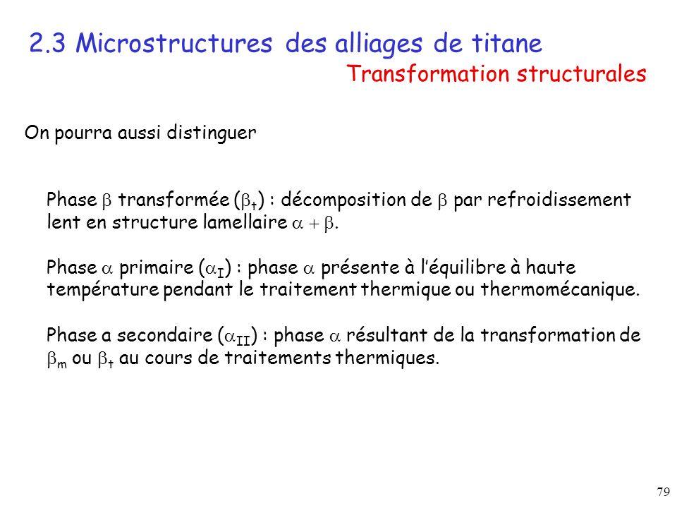 79 On pourra aussi distinguer Phase transformée ( t ) : décomposition de par refroidissement lent en structure lamellaire.