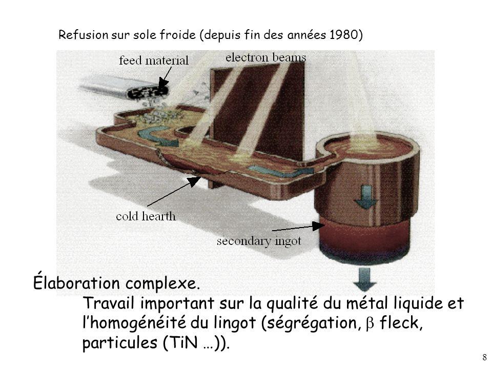 8 Refusion sur sole froide (depuis fin des années 1980) Élaboration complexe.