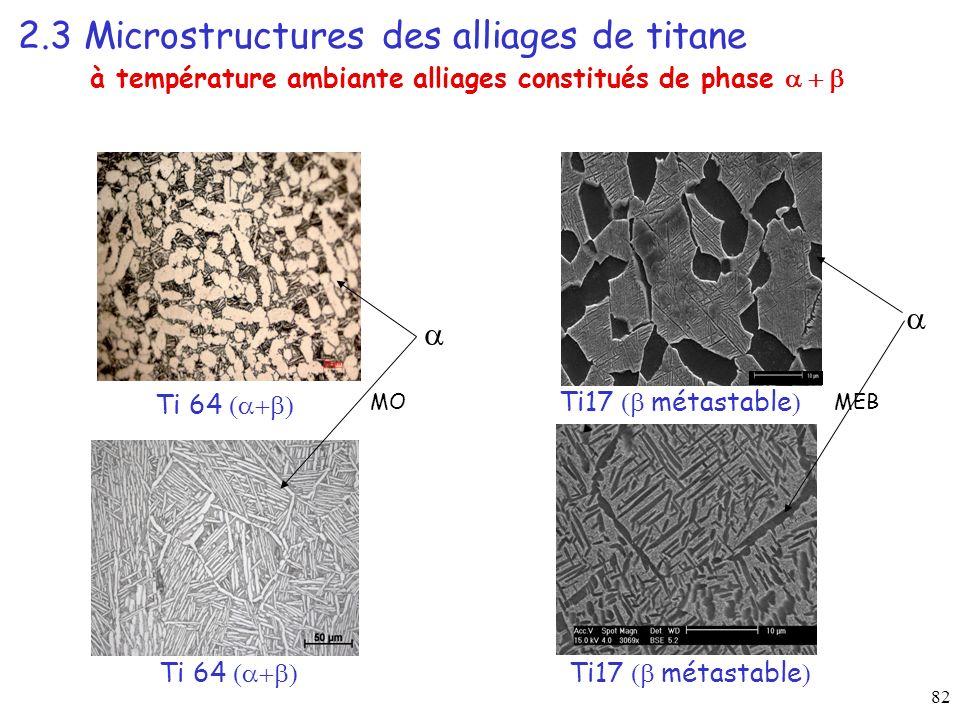 82 2.3 Microstructures des alliages de titane à température ambiante alliages constitués de phase Ti17 métastable Ti 64 MOMEB