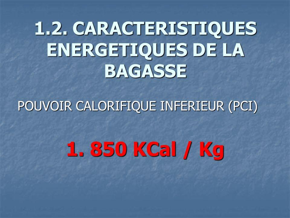 1.2.CARACTERISTIQUES ENERGETIQUES DE LA BAGASSE POUVOIR CALORIFIQUE INFERIEUR (PCI) 1.