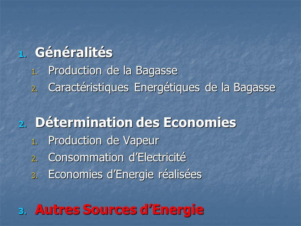 1.Généralités 1. Production de la Bagasse 2. Caractéristiques Energétiques de la Bagasse 2.