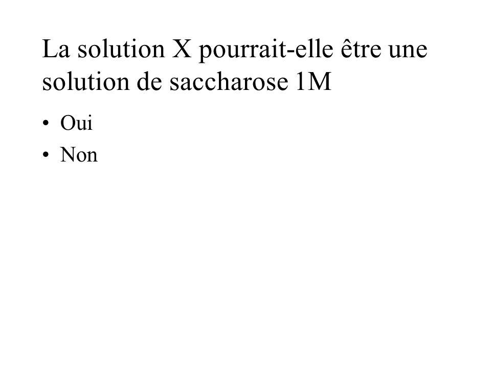 La solution X pourrait-elle être une solution de saccharose 1M Oui Non