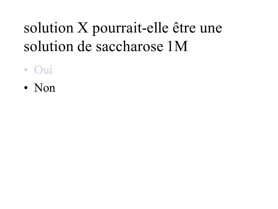 solution X pourrait-elle être une solution de saccharose 1M Oui Non