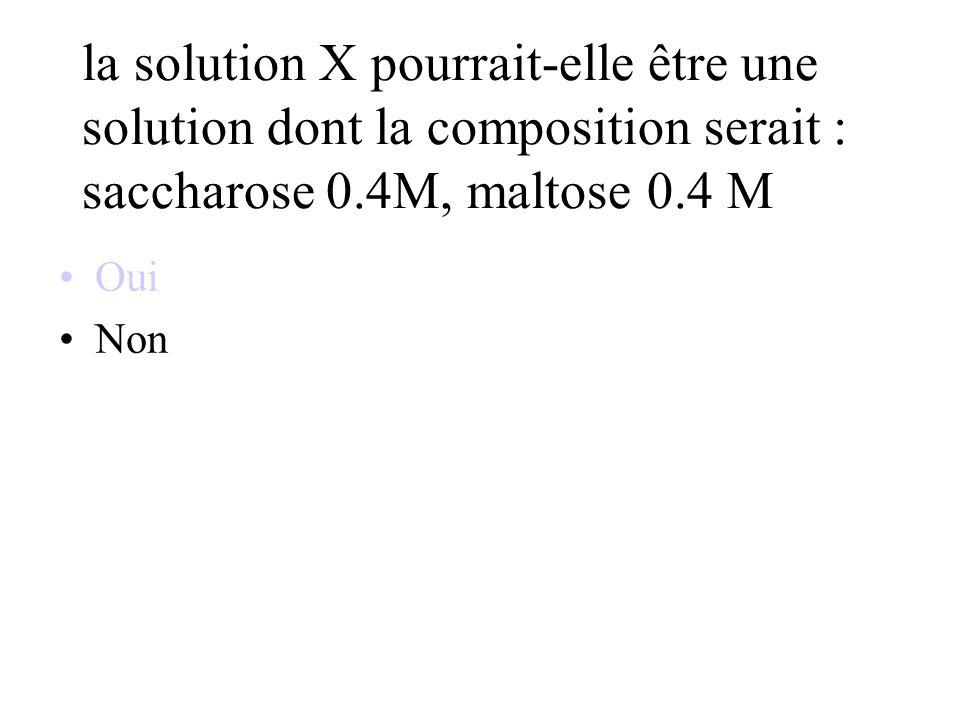 Oui Non la solution X pourrait-elle être une solution dont la composition serait : saccharose 0.4M, maltose 0.4 M