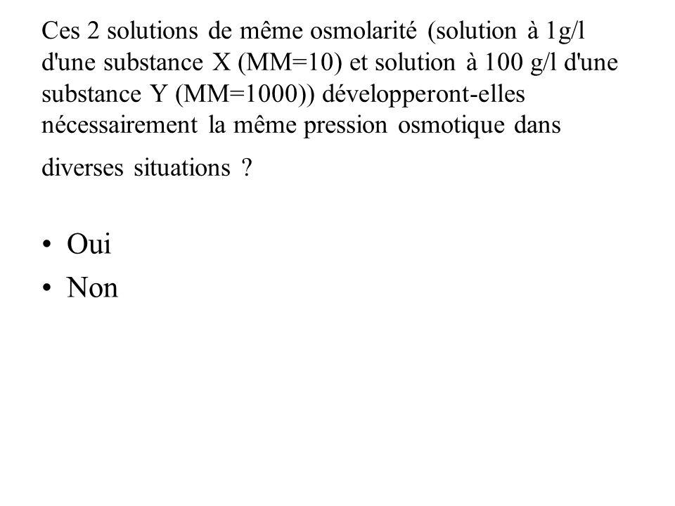 Ces 2 solutions de même osmolarité (solution à 1g/l d une substance X (MM=10) et solution à 100 g/l d une substance Y (MM=1000)) développeront-elles nécessairement la même pression osmotique dans diverses situations .