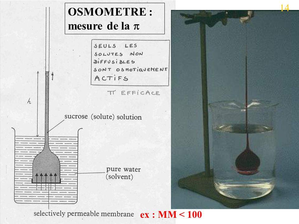 OSMOMETRE : mesure de la ex : MM < 100 14