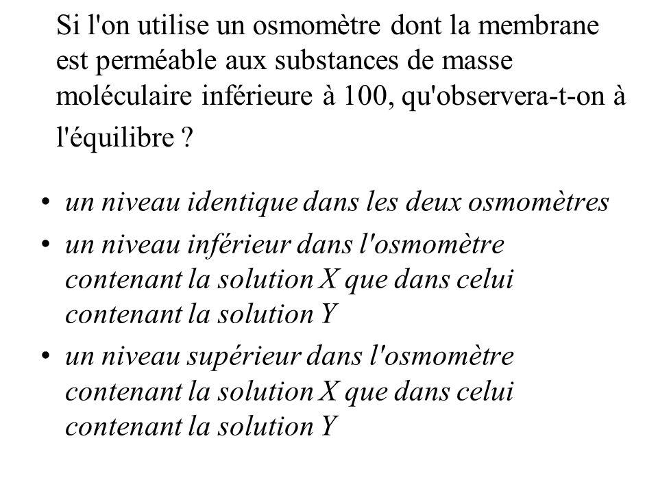 Si l on utilise un osmomètre dont la membrane est perméable aux substances de masse moléculaire inférieure à 100, qu observera-t-on à l équilibre .
