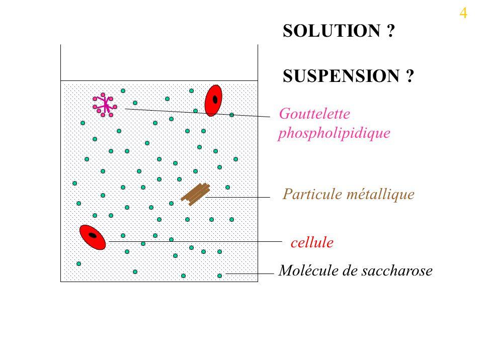 Au sein des liquides biologiques, il faut faire la distinction entre substances en solution (ex : glucose, sels) et particules en suspension (ex : globules rouges, plaquettes).