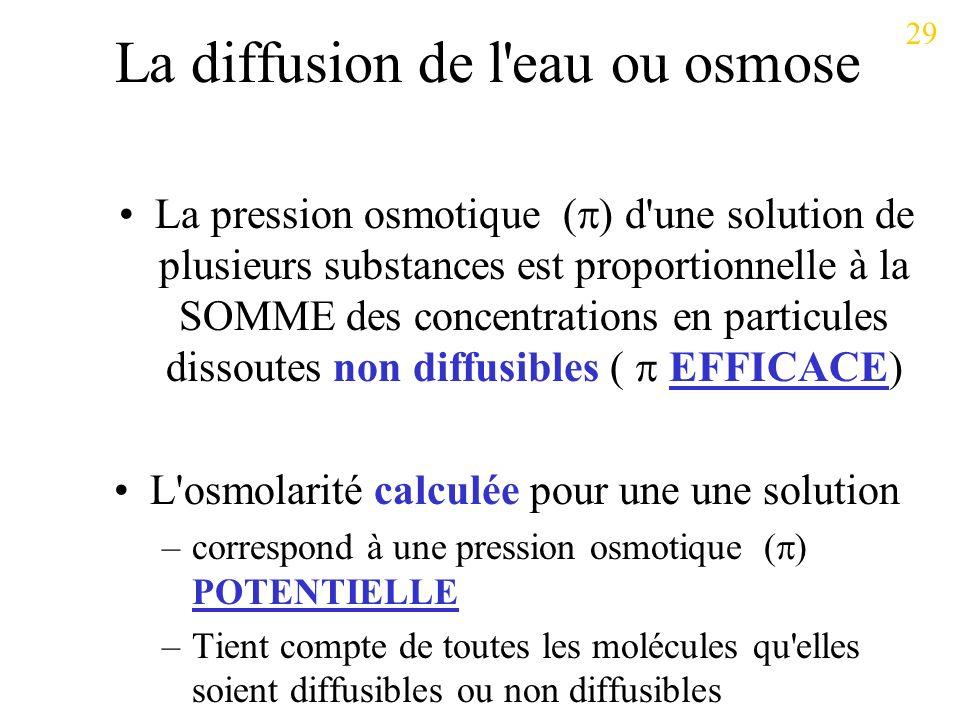 La pression osmotique ( ) d une solution de plusieurs substances est proportionnelle à la SOMME des concentrations en particules dissoutes non diffusibles ( EFFICACE) L osmolarité calculée pour une une solution –correspond à une pression osmotique ( ) POTENTIELLE –Tient compte de toutes les molécules qu elles soient diffusibles ou non diffusibles La diffusion de l eau ou osmose 29