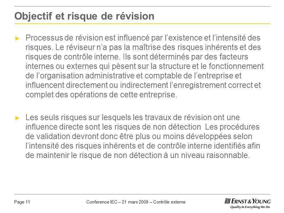 Conference IEC – 21 mars 2009 – Contrôle externePage 11 Objectif et risque de révision Processus de révision est influencé par lexistence et lintensit