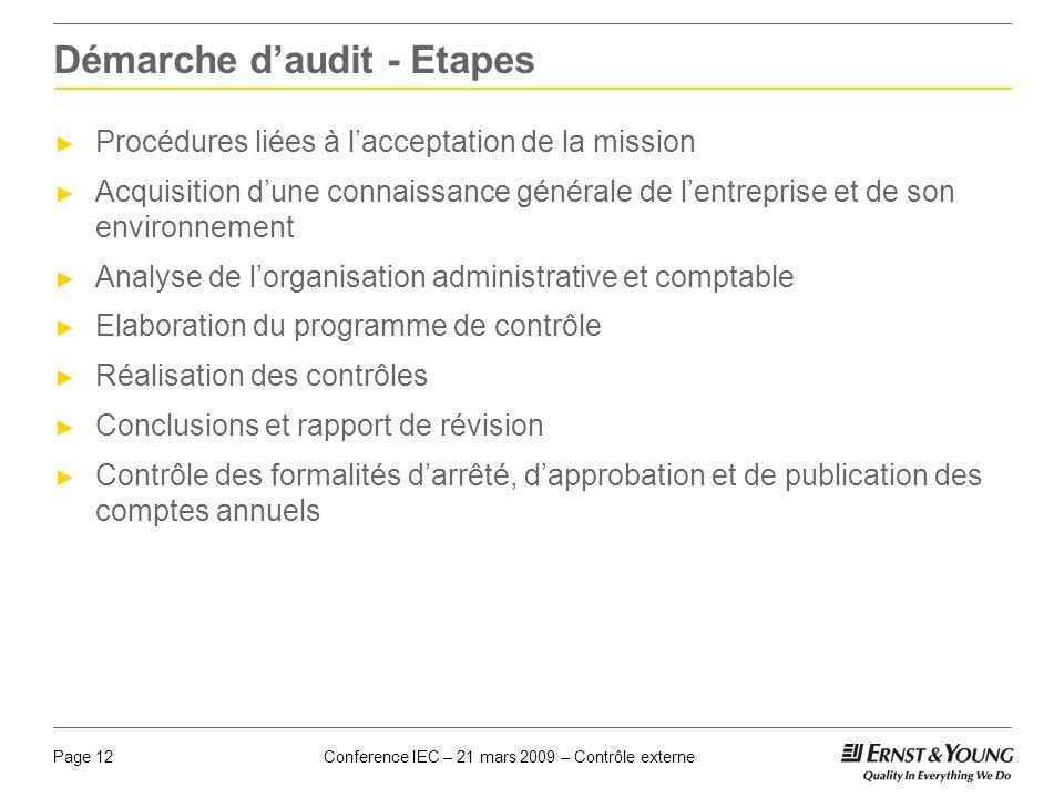 Conference IEC – 21 mars 2009 – Contrôle externePage 12 Démarche daudit - Etapes Procédures liées à lacceptation de la mission Acquisition dune connai