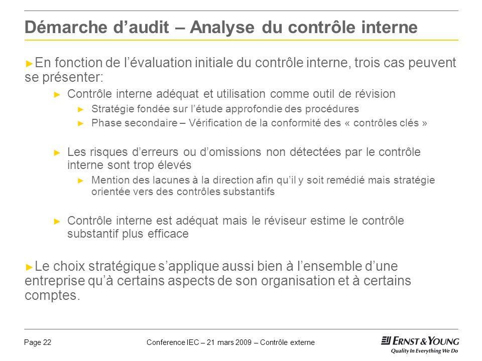 Conference IEC – 21 mars 2009 – Contrôle externePage 22 Démarche daudit – Analyse du contrôle interne En fonction de lévaluation initiale du contrôle