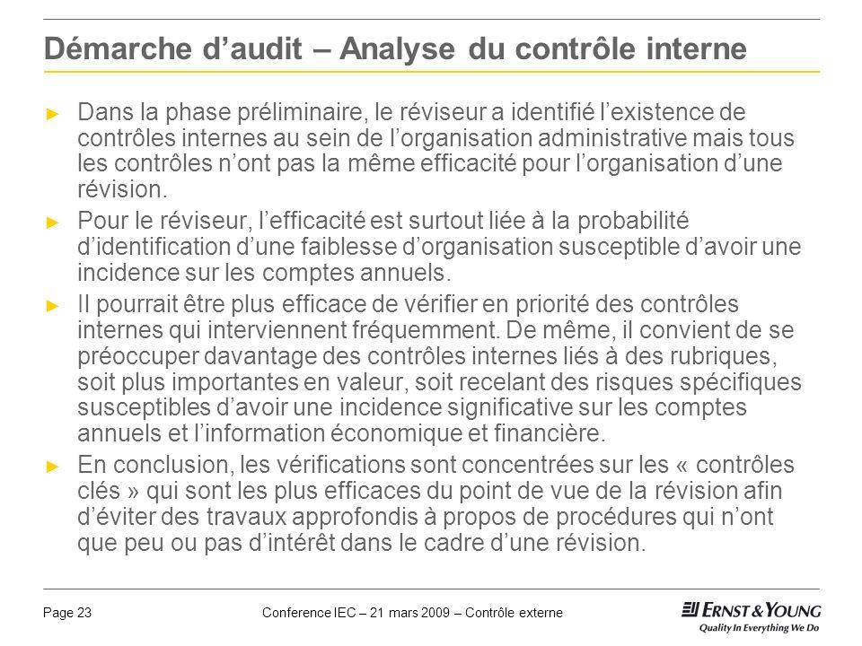 Conference IEC – 21 mars 2009 – Contrôle externePage 23 Démarche daudit – Analyse du contrôle interne Dans la phase préliminaire, le réviseur a identi